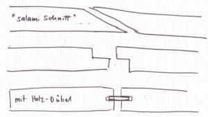 Schnittmöglichkeiten beim Verlängern des Kastanien Rundholz.